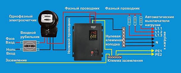 Автоматический стабилизатор напряжения 109